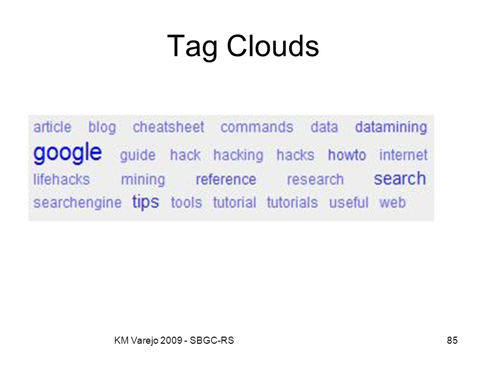 Tag Clouds KM Varejo 2009 - SBGC-RS