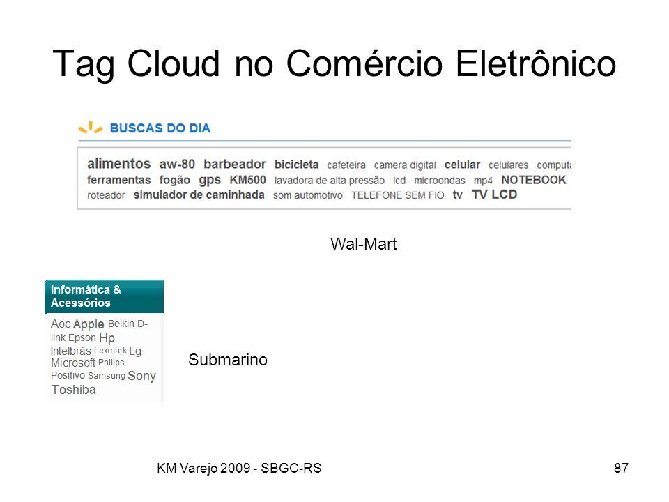 Tag Cloud no Comércio Eletrônico