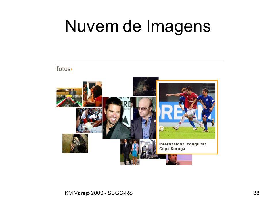 Nuvem de Imagens KM Varejo 2009 - SBGC-RS