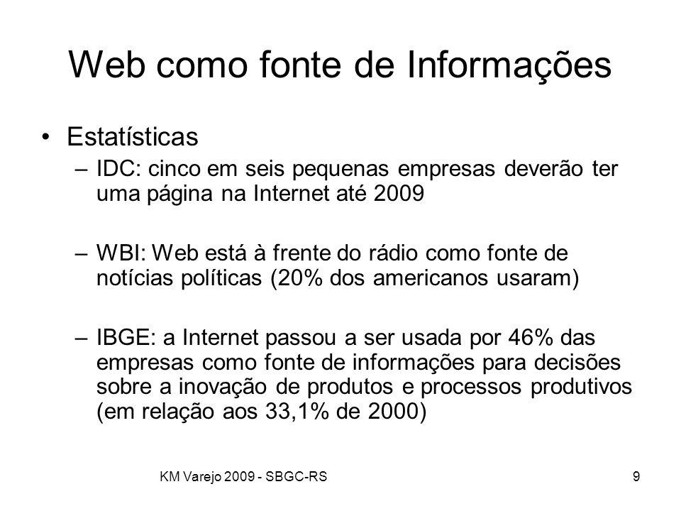 Web como fonte de Informações