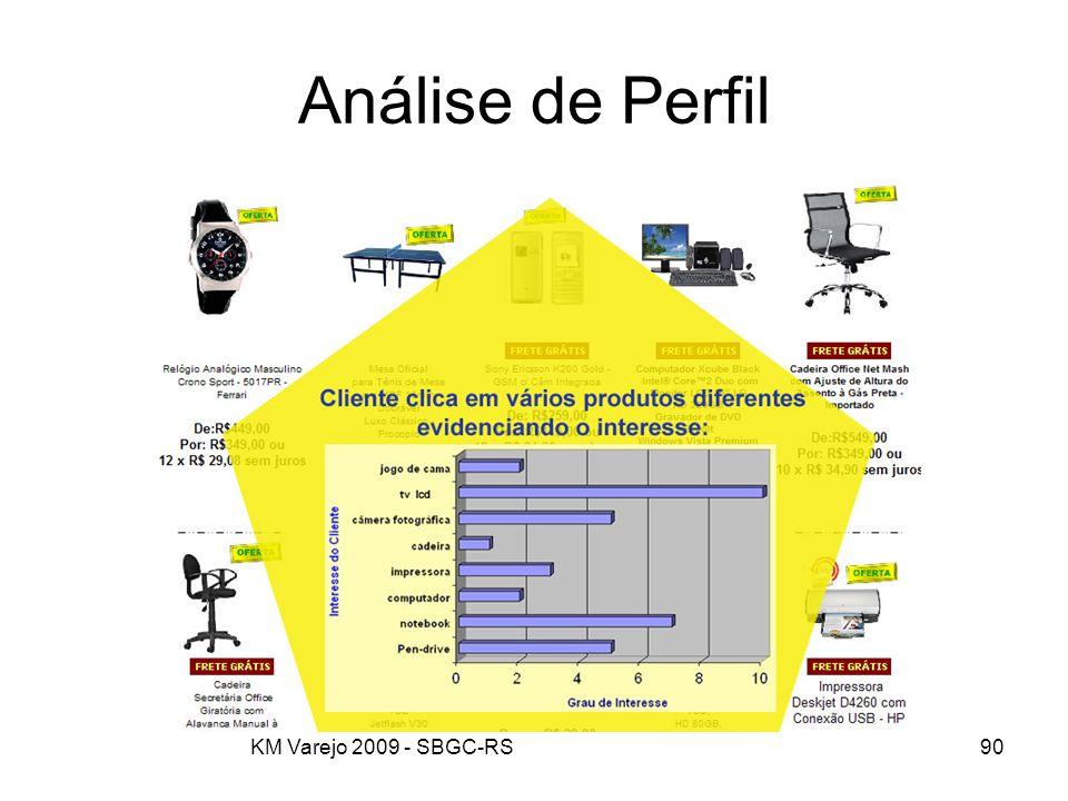 Análise de Perfil KM Varejo 2009 - SBGC-RS