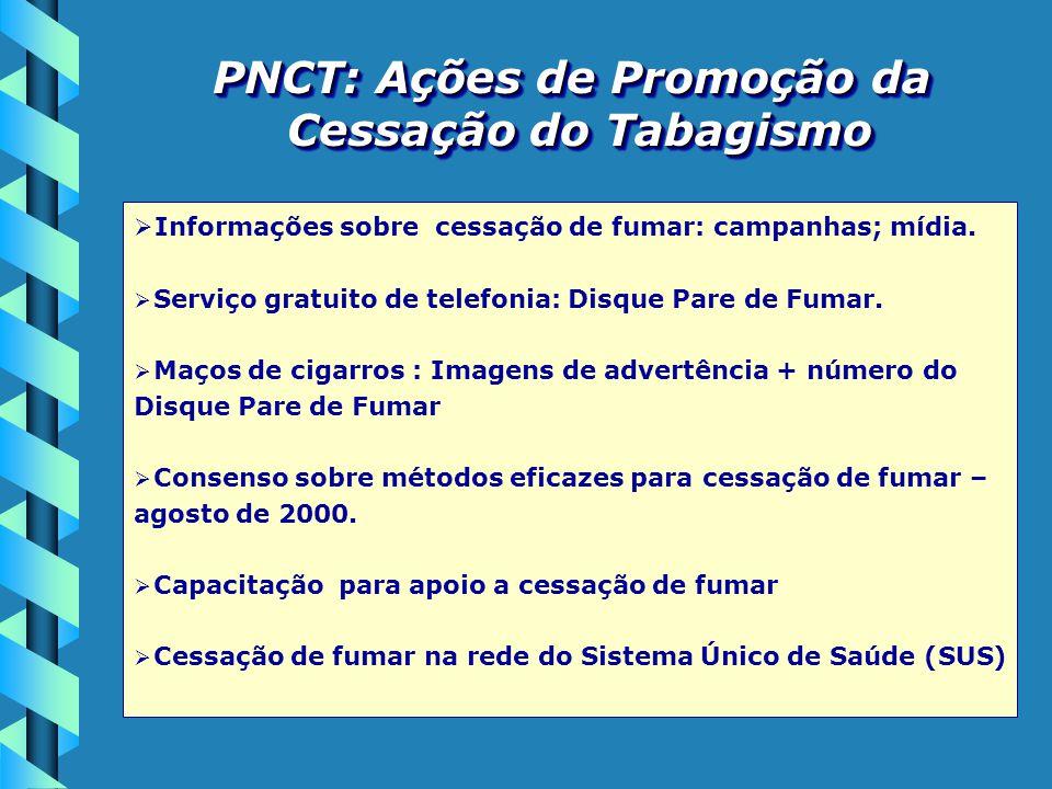 PNCT: Ações de Promoção da