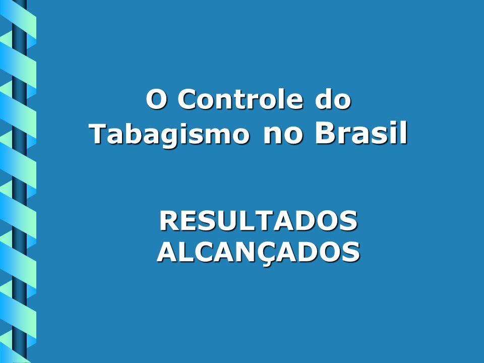 O Controle do Tabagismo no Brasil RESULTADOS ALCANÇADOS