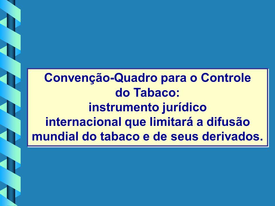 Convenção-Quadro para o Controle do Tabaco: instrumento jurídico