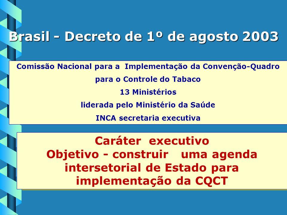 Brasil - Decreto de 1º de agosto 2003