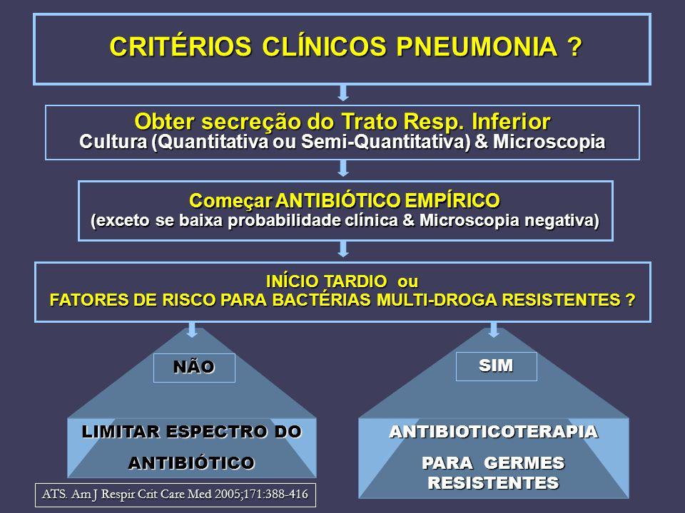 CRITÉRIOS CLÍNICOS PNEUMONIA
