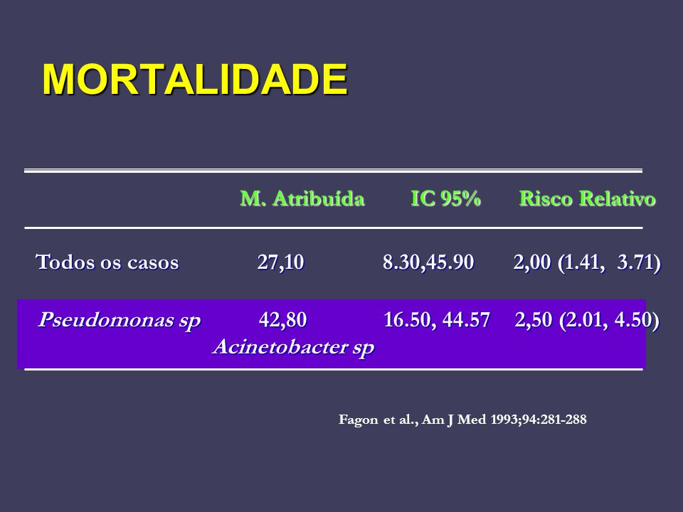 M. Atribuída IC 95% Risco Relativo
