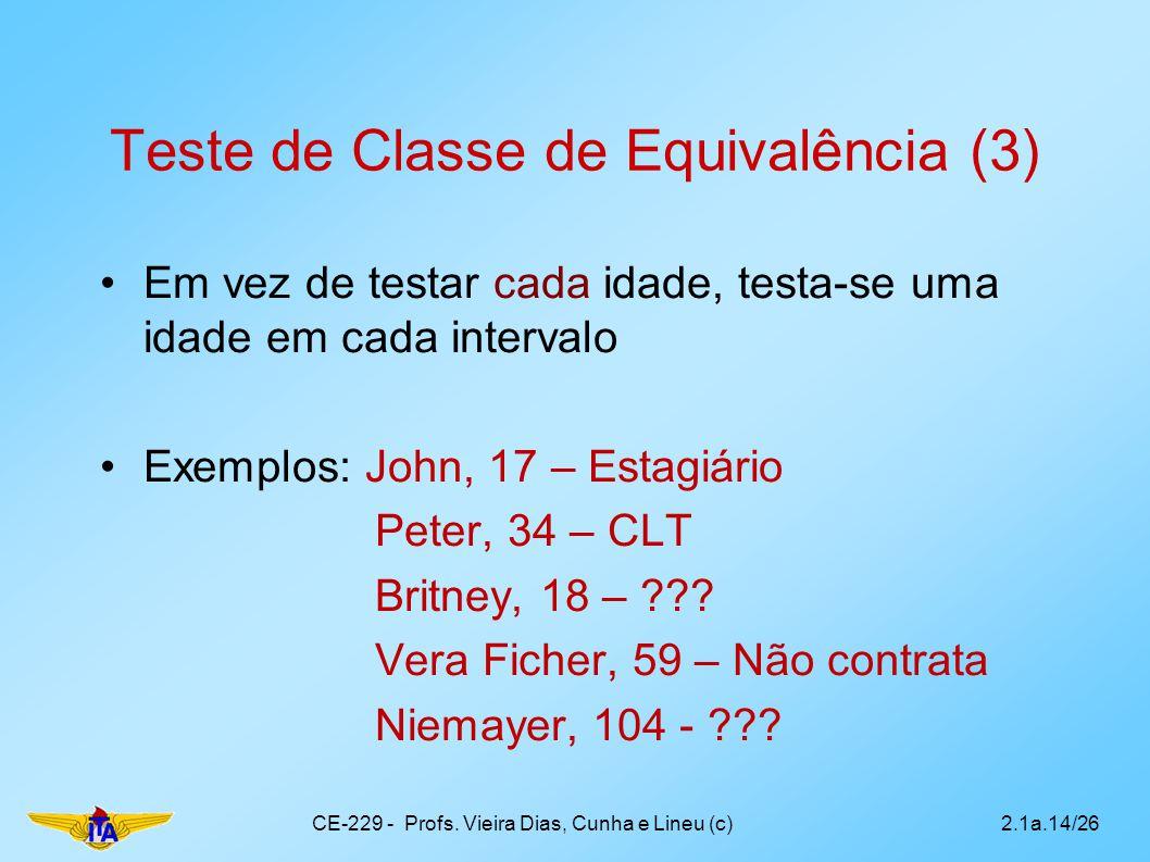 Teste de Classe de Equivalência (3)