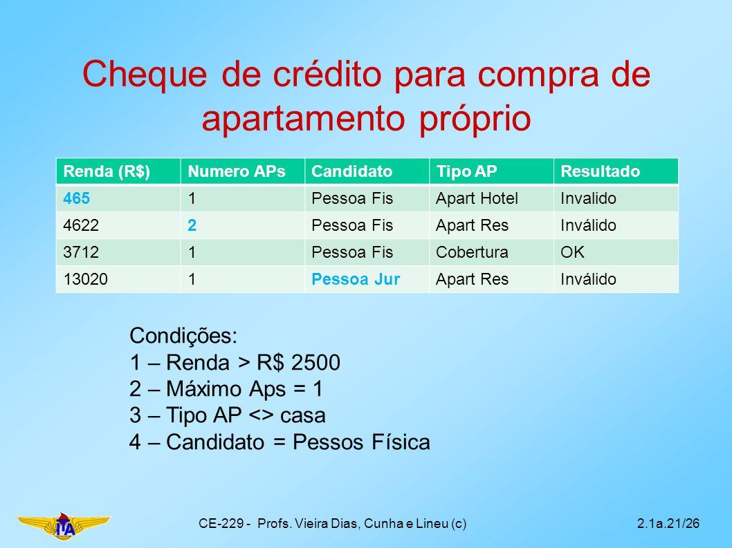Cheque de crédito para compra de apartamento próprio