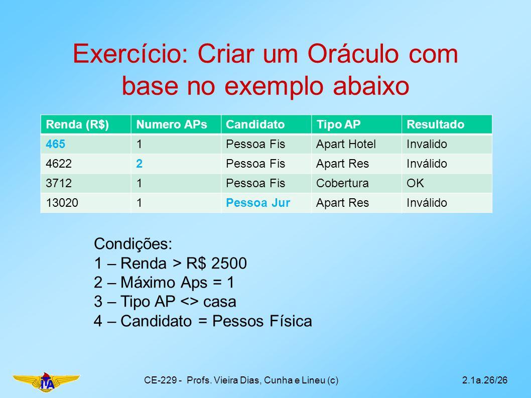Exercício: Criar um Oráculo com base no exemplo abaixo