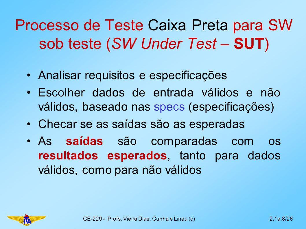 Processo de Teste Caixa Preta para SW sob teste (SW Under Test – SUT)