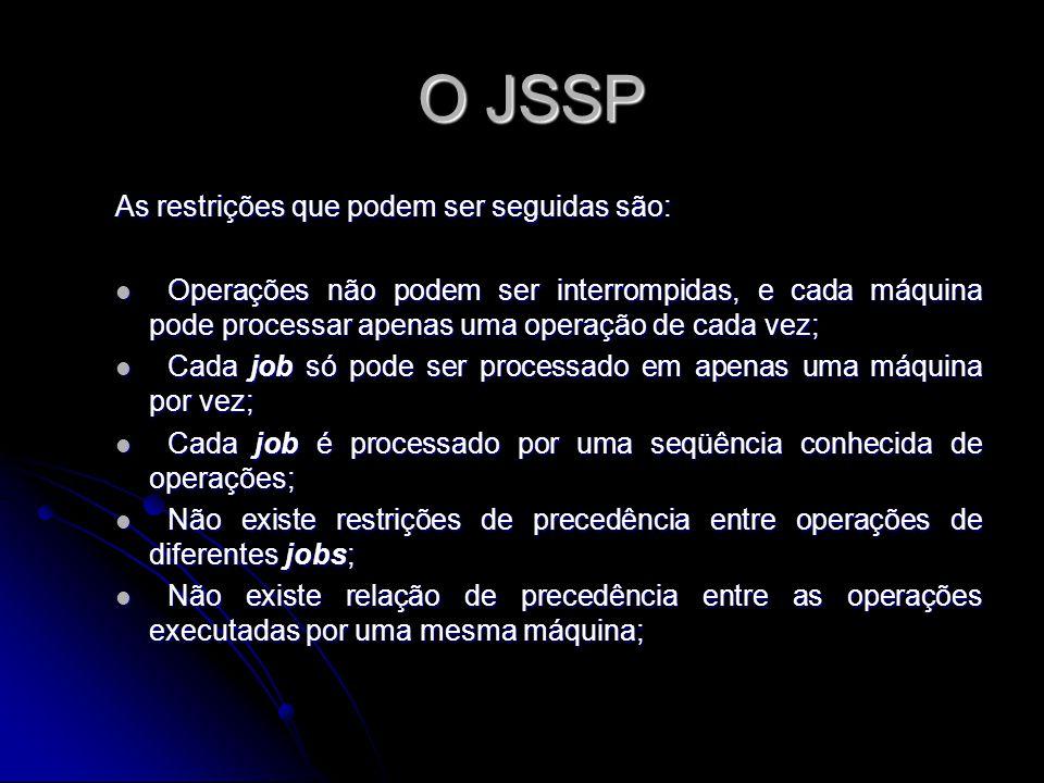 O JSSP As restrições que podem ser seguidas são: