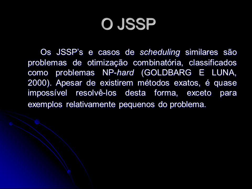 O JSSP