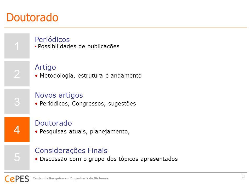 Doutorado 1 2 3 4 5 Periódicos Artigo Novos artigos Doutorado
