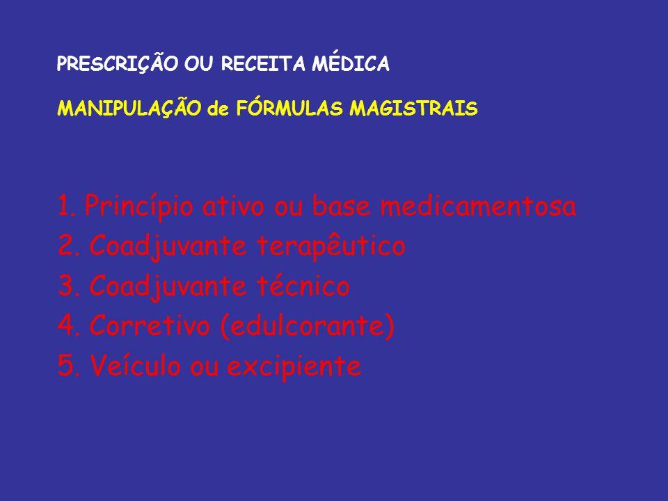 PRESCRIÇÃO OU RECEITA MÉDICA MANIPULAÇÃO de FÓRMULAS MAGISTRAIS