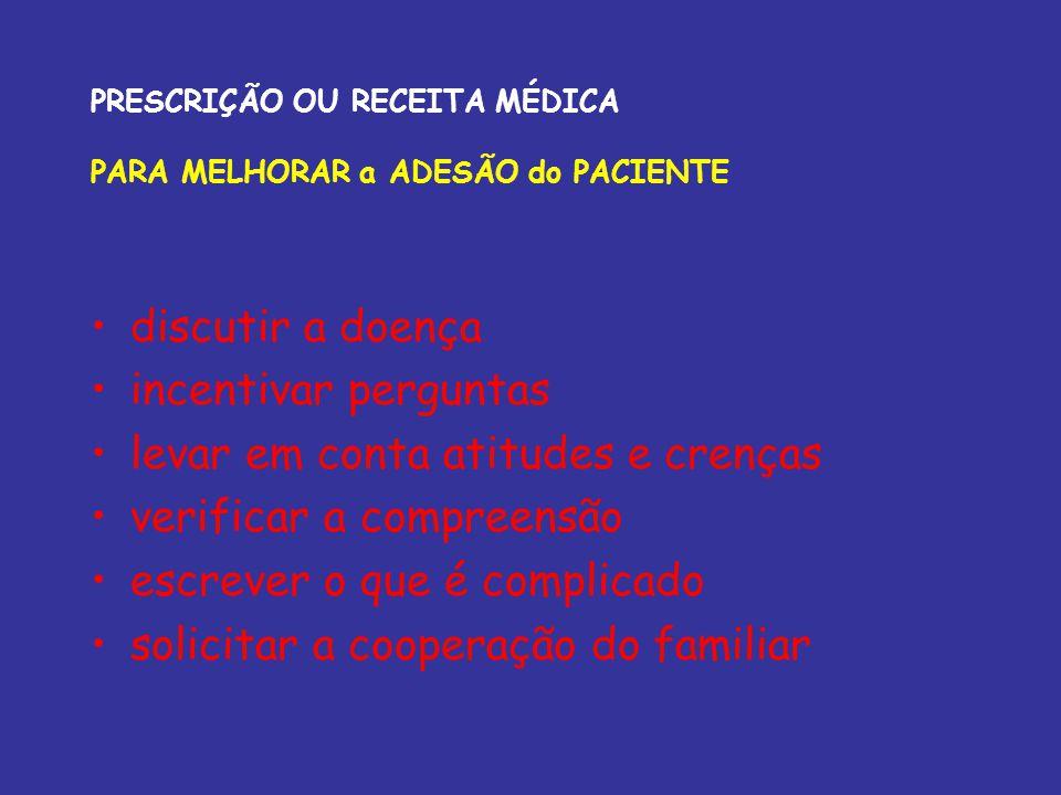 PRESCRIÇÃO OU RECEITA MÉDICA PARA MELHORAR a ADESÃO do PACIENTE
