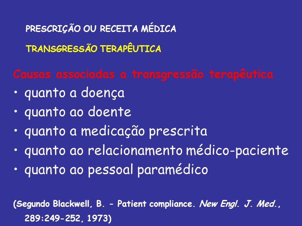 PRESCRIÇÃO OU RECEITA MÉDICA TRANSGRESSÃO TERAPÊUTICA