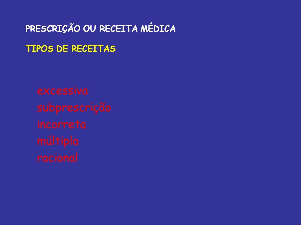 PRESCRIÇÃO OU RECEITA MÉDICA TIPOS DE RECEITAS