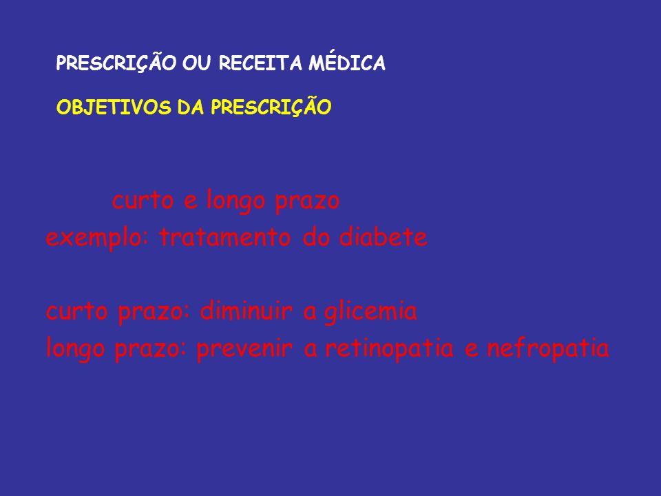 PRESCRIÇÃO OU RECEITA MÉDICA OBJETIVOS DA PRESCRIÇÃO