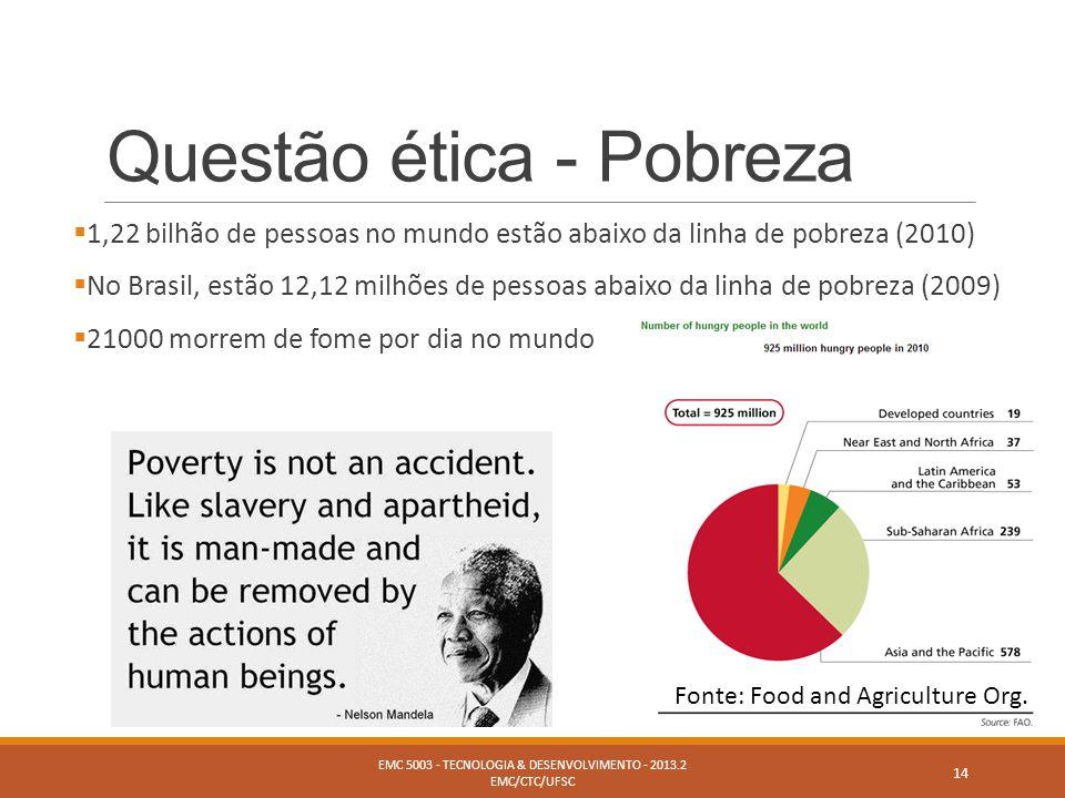 Questão ética - Pobreza