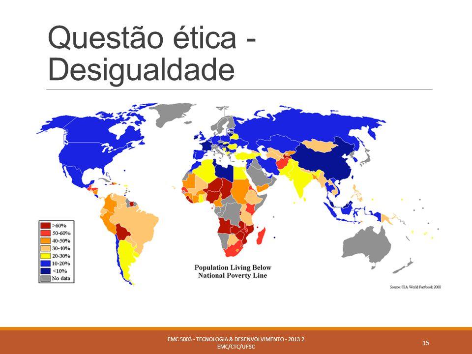 Questão ética - Desigualdade