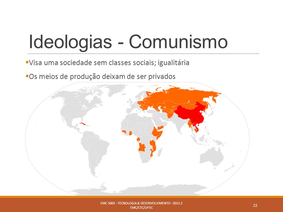 Ideologias - Comunismo