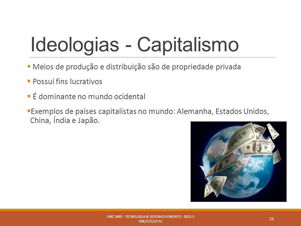 Ideologias - Capitalismo
