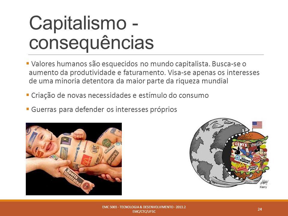 Capitalismo - consequências