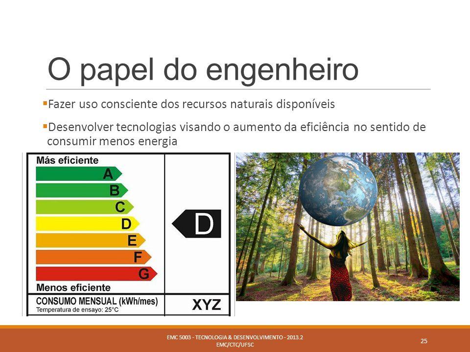 EMC 5003 - TECNOLOGIA & DESENVOLVIMENTO - 2013.2 EMC/CTC/UFSC