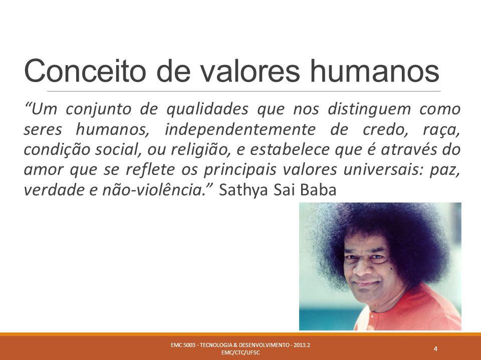 Conceito de valores humanos