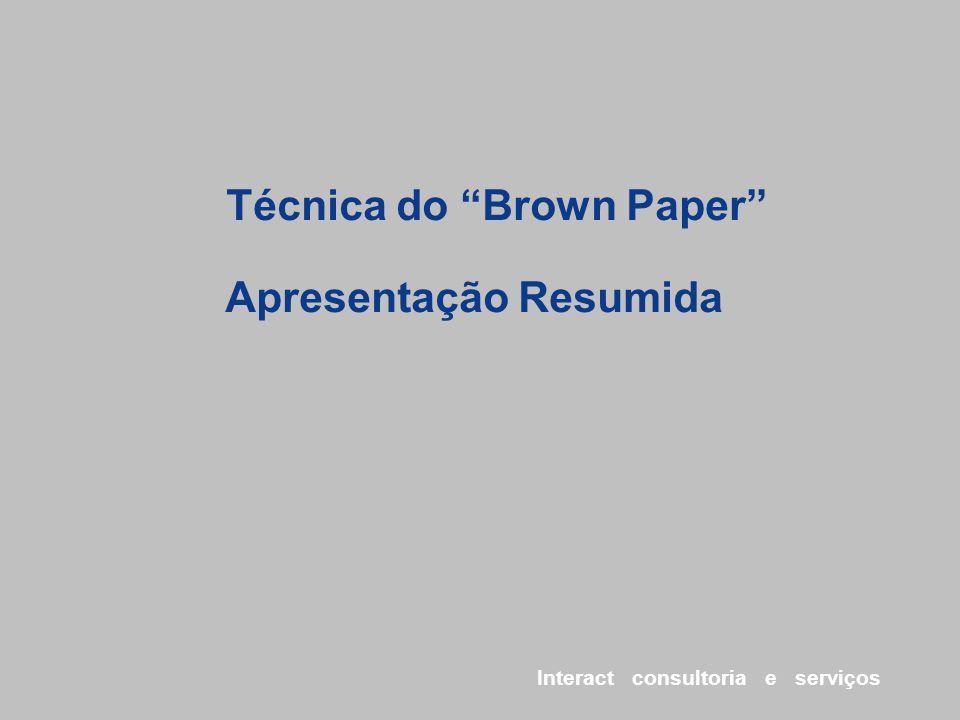 Técnica do Brown Paper Apresentação Resumida