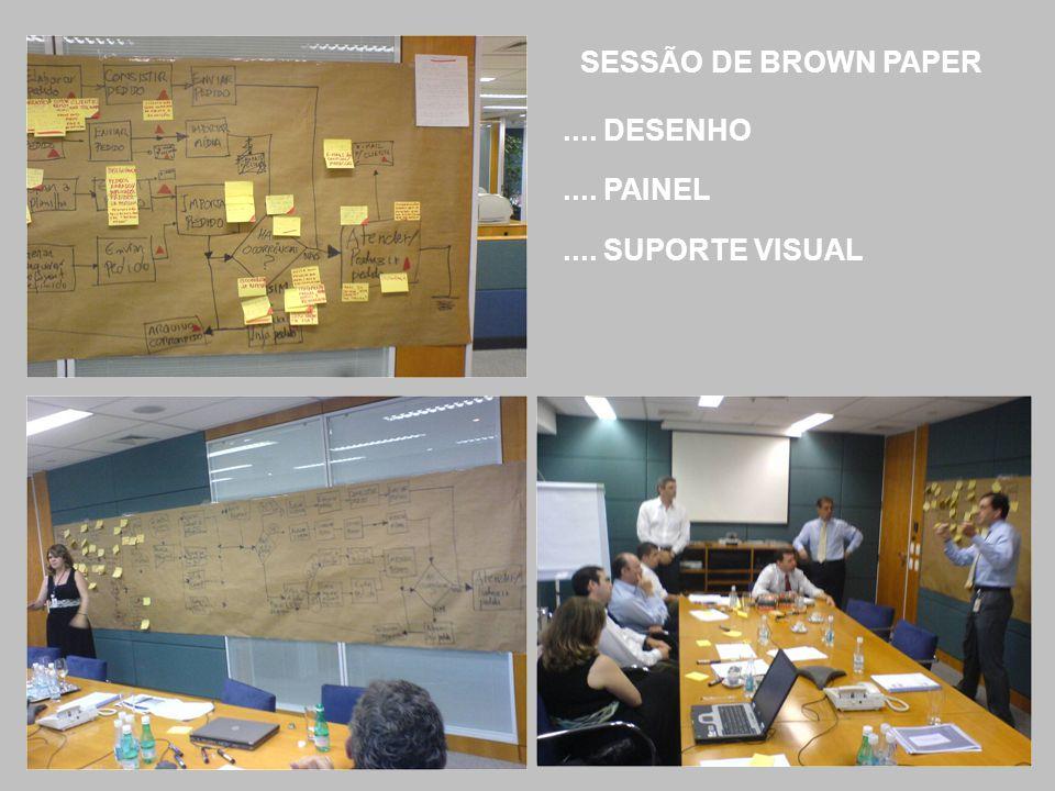 SESSÃO DE BROWN PAPER .... DESENHO .... PAINEL .... SUPORTE VISUAL