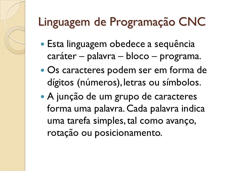 Linguagem de Programação CNC