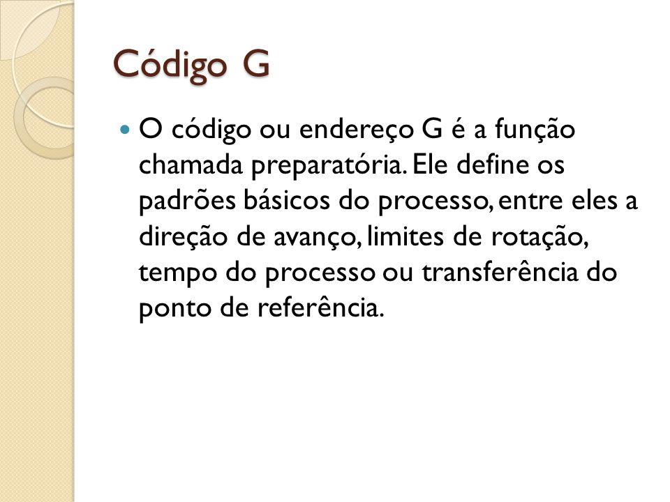 Código G