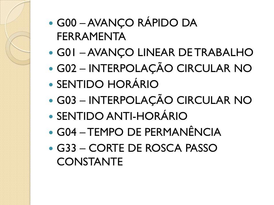 G00 – AVANÇO RÁPIDO DA FERRAMENTA