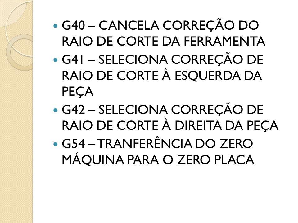 G40 – CANCELA CORREÇÃO DO RAIO DE CORTE DA FERRAMENTA