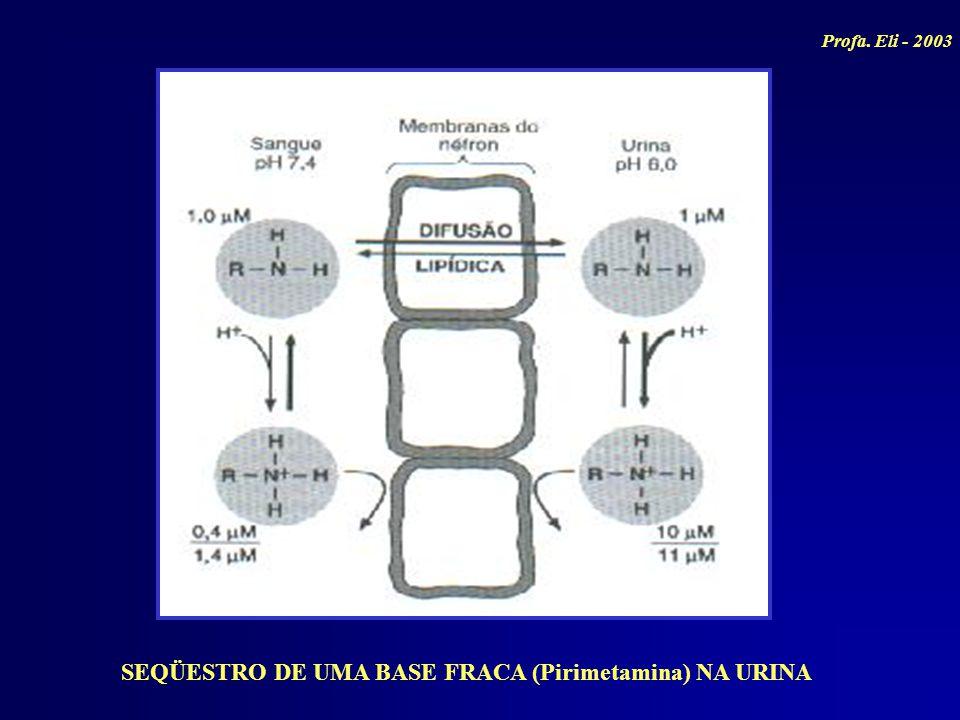 SEQÜESTRO DE UMA BASE FRACA (Pirimetamina) NA URINA