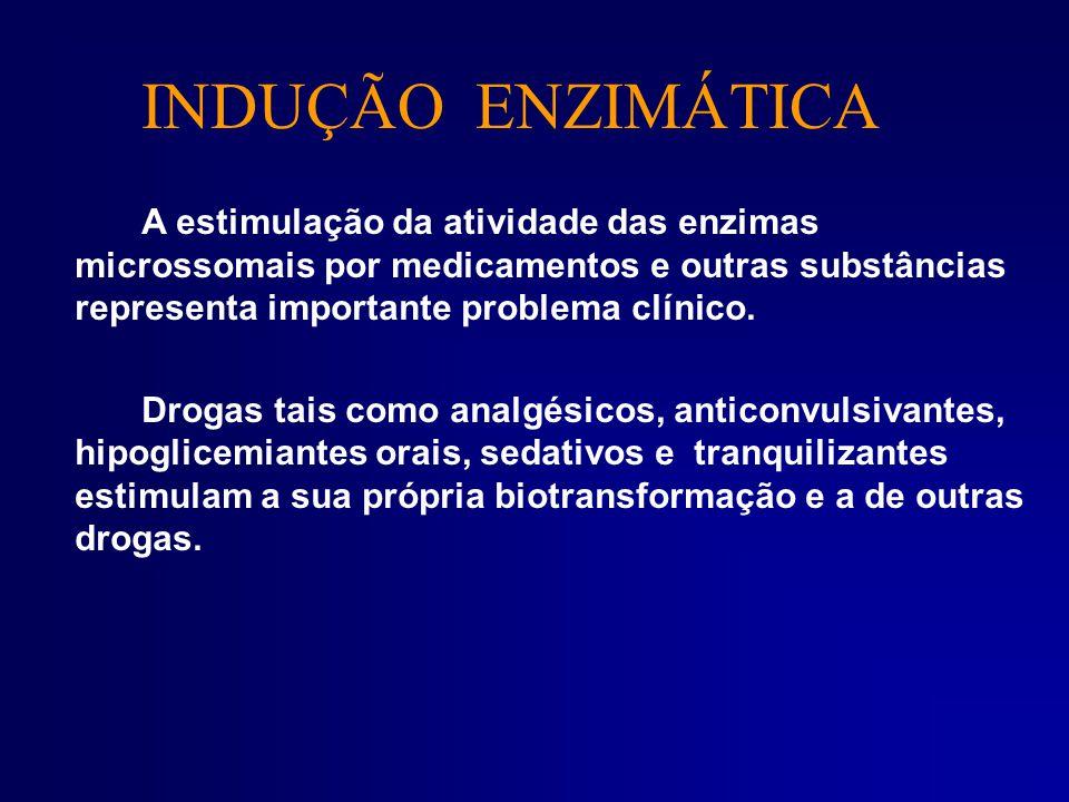 INDUÇÃO ENZIMÁTICA A estimulação da atividade das enzimas microssomais por medicamentos e outras substâncias representa importante problema clínico.