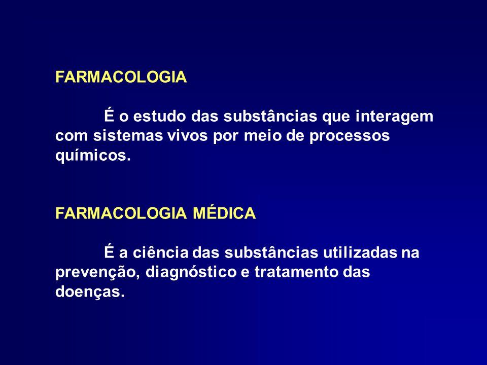 FARMACOLOGIA É o estudo das substâncias que interagem. com sistemas vivos por meio de processos. químicos.