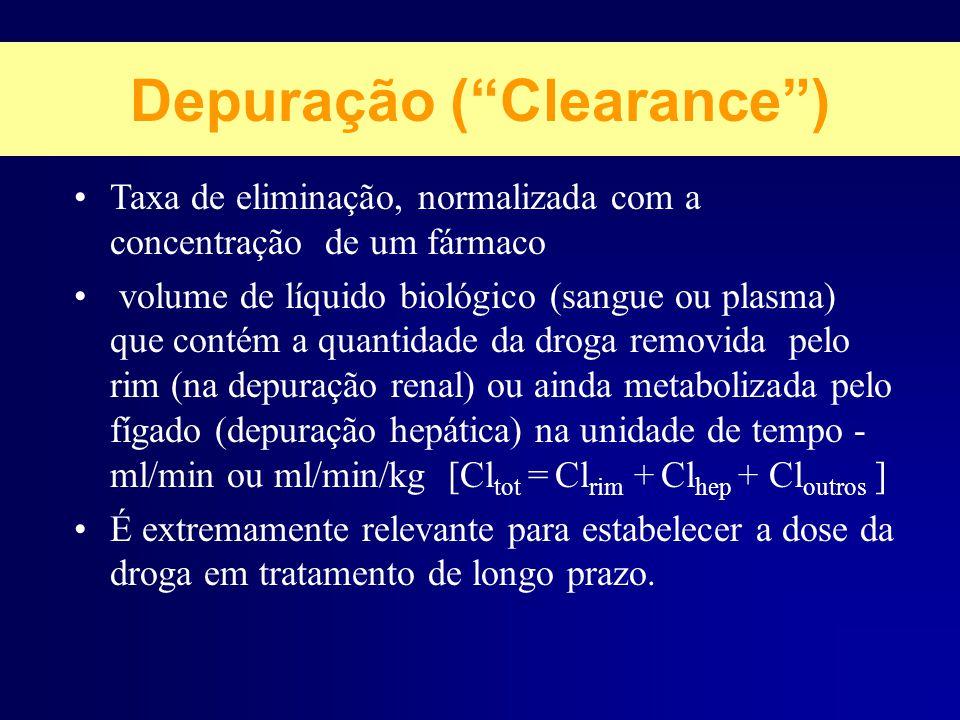Depuração ( Clearance )