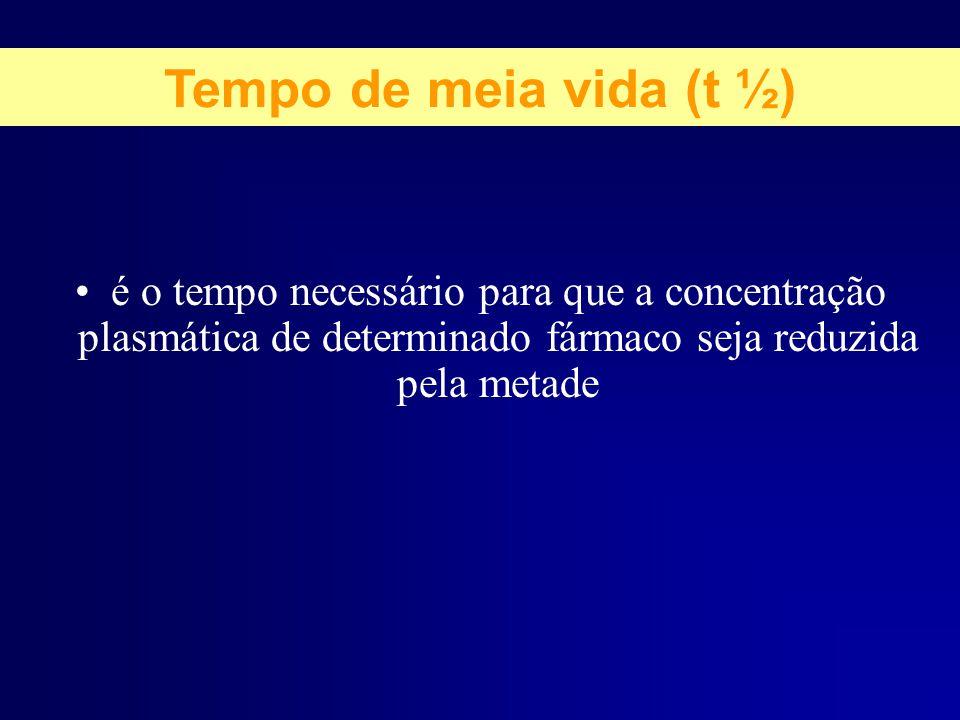 Tempo de meia vida (t ½) é o tempo necessário para que a concentração plasmática de determinado fármaco seja reduzida pela metade.