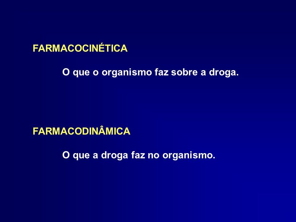 FARMACOCINÉTICA O que o organismo faz sobre a droga.