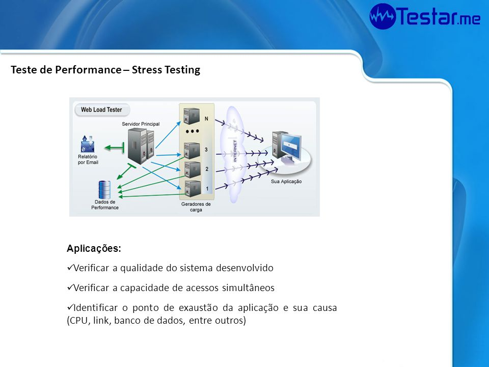 Teste de Performance – Stress Testing