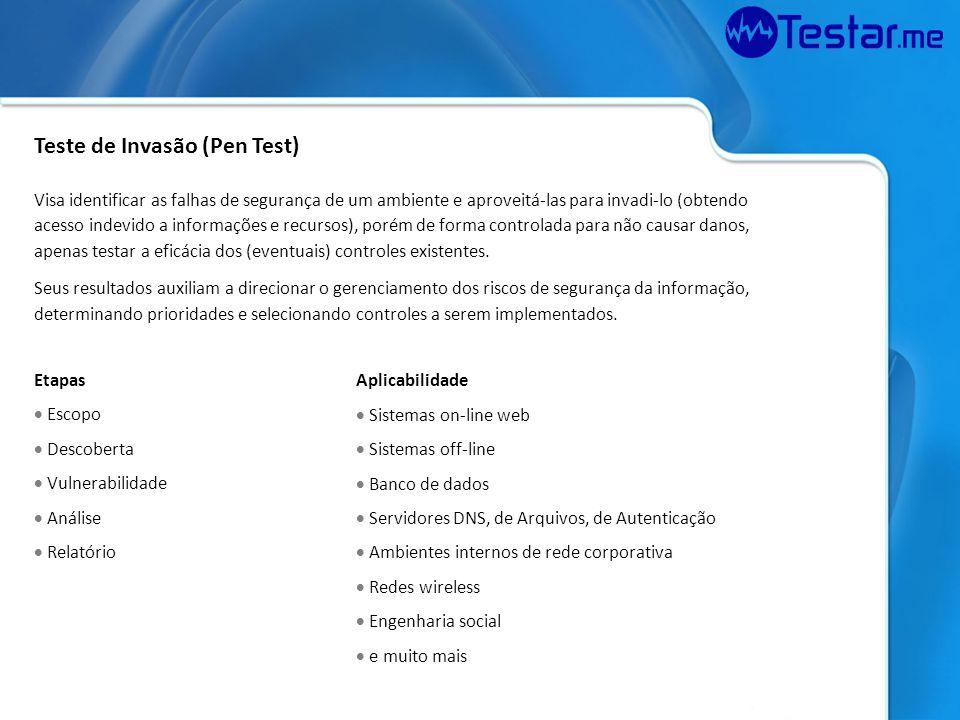 Teste de Invasão (Pen Test)