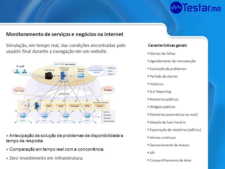 Monitoramento de serviços e negócios na internet