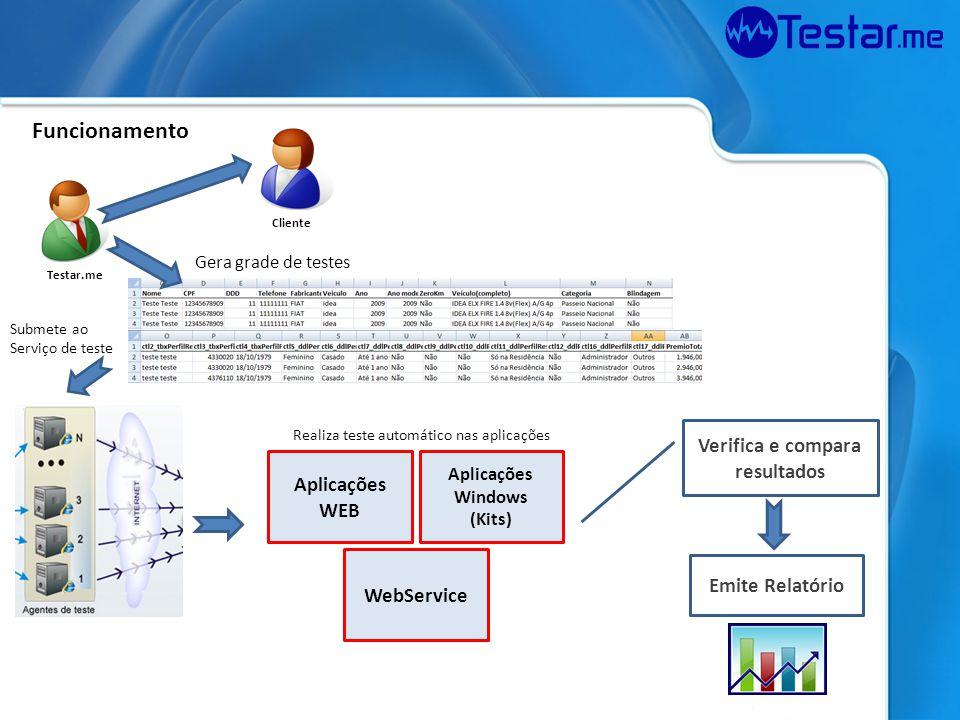Verifica e compara resultados