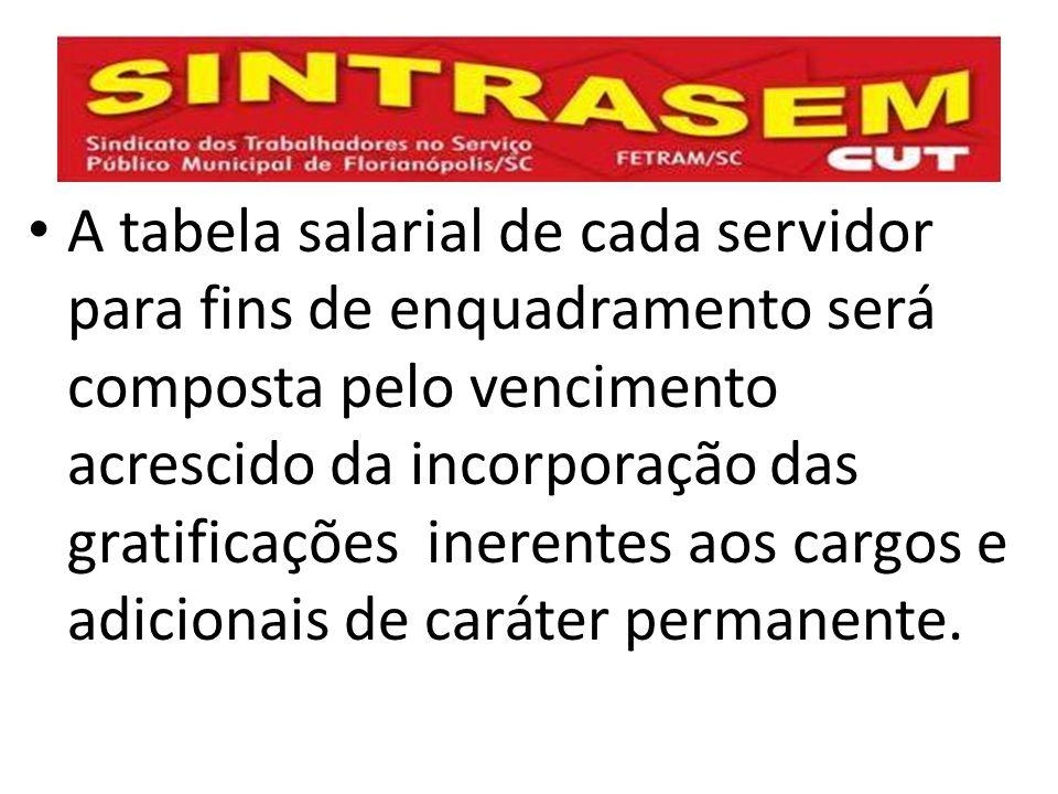 A tabela salarial de cada servidor para fins de enquadramento será composta pelo vencimento acrescido da incorporação das gratificações inerentes aos cargos e adicionais de caráter permanente.