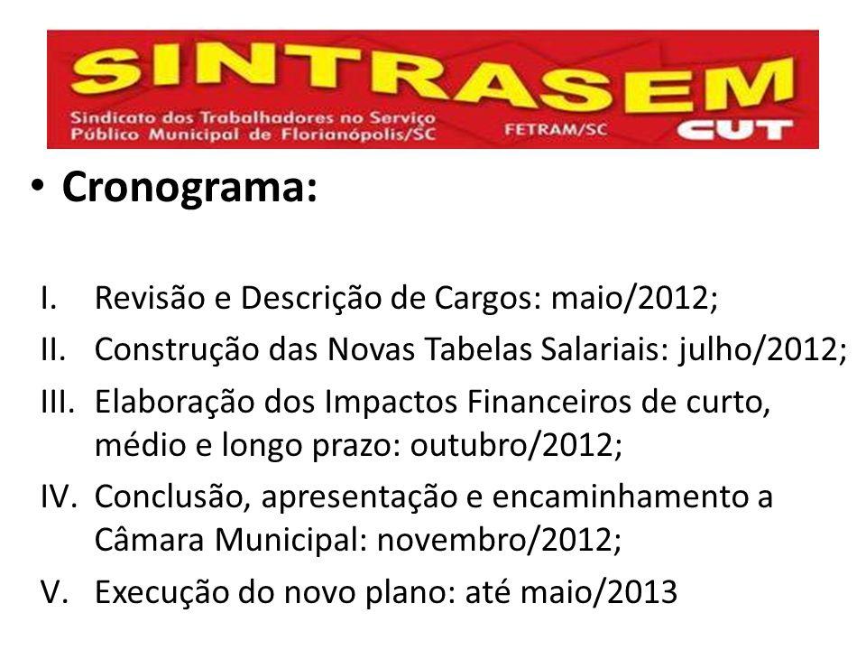Cronograma: Revisão e Descrição de Cargos: maio/2012;