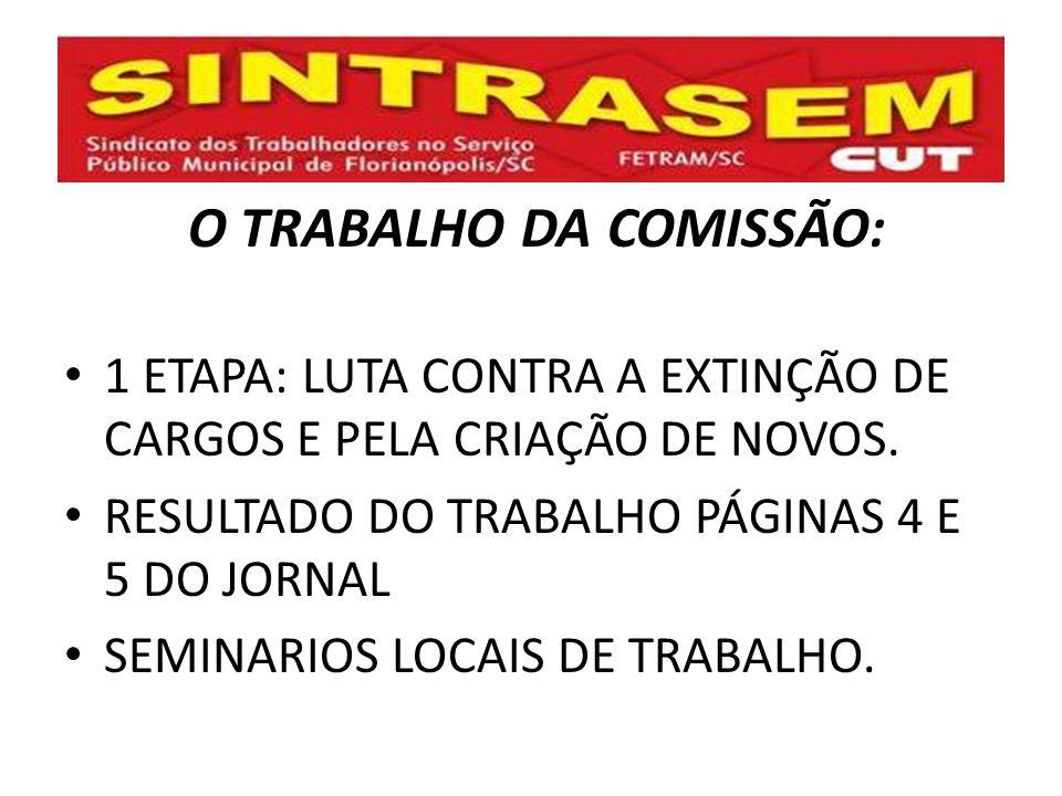 O TRABALHO DA COMISSÃO: