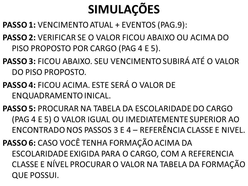 SIMULAÇÕES PASSO 1: VENCIMENTO ATUAL + EVENTOS (PAG.9):